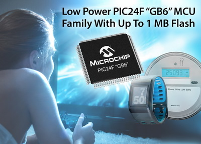 Microchip新型高性价比、低功耗PIC® MCU可延长电池寿命,其1MB双分区闪存还可免去外部存储器