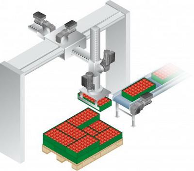 诺德智能化标准驱动器可提供伺服级的动态和精度
