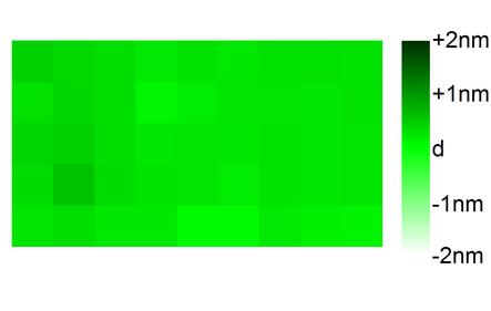 赢创和SCREEN FT将于2017年之前提供金属氧化物半导体工艺iXsenic®的批量生产解决方案