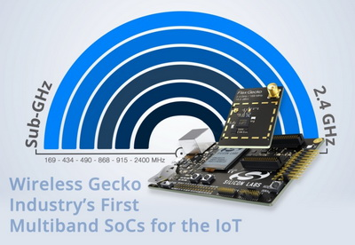 Silicon Labs多波段Wireless Gecko SoC开拓物联网新领域