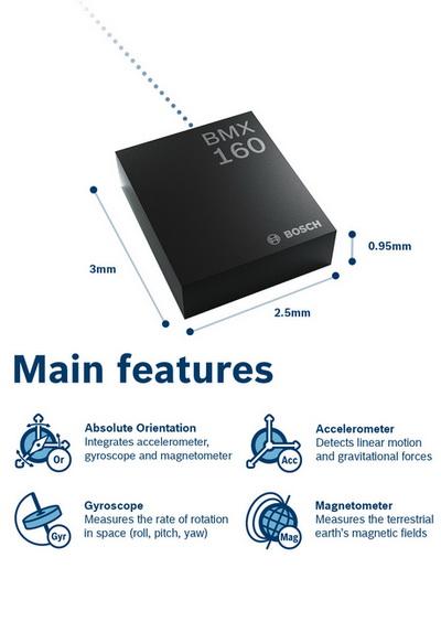 Bosch Sensortec发布世界最小的9轴传感器BMX160,用于可穿戴终端及VR