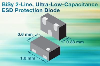 Vishay新的 BiSy两线超低电容ESD保护二极管为高速数据线提供安全保障