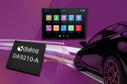 Dialog公司推出满足下一代联网汽车需求的新型电源转换器