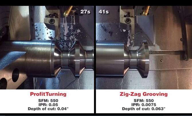 ProfitTurning™ -- 未来CAD/CAM软件的前沿技术