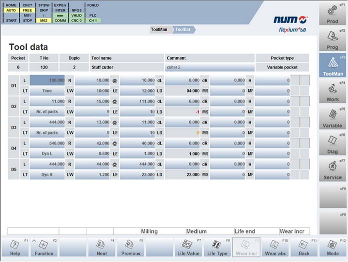 数据库驱动的先进刀具管理软件  显著简化了多台 CNC 机床环境的操作控制