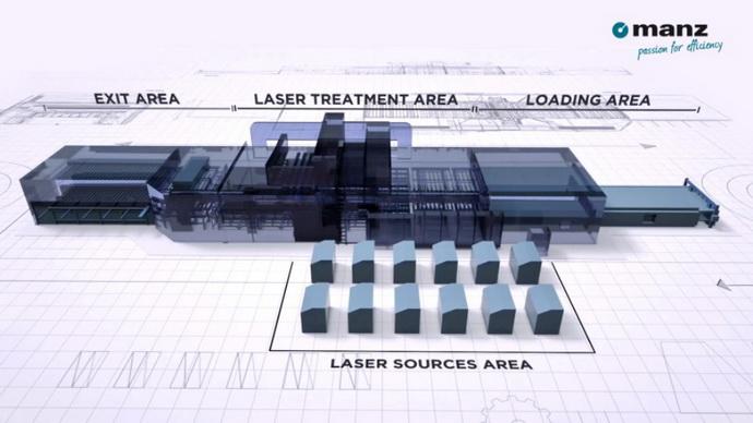 Saint-Gobain 依托Manz 专业技术开发最新激光制程 ACTILAZ™