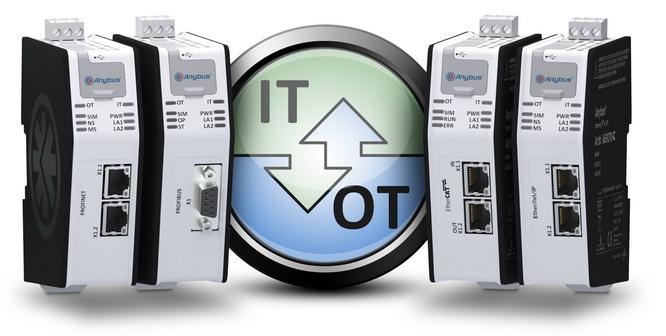 新的Anybus .NET网桥系列可实现工厂现场网络与IT系统的通信