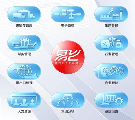 易飞 ERP --适用于大中企业