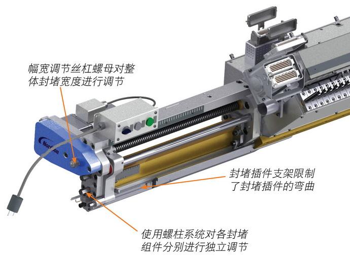 增强型幅宽调节封堵设计提高了挤出淋膜模头的生产效率,而且更容易操作和维护