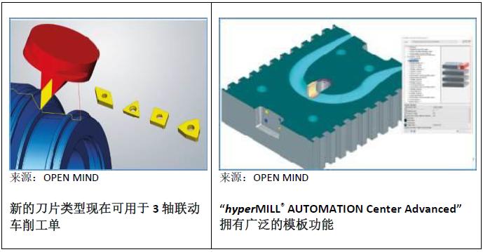 OPEN MIND 推出 hyperMILL® 2020.2 经过实践检验的突破性创新