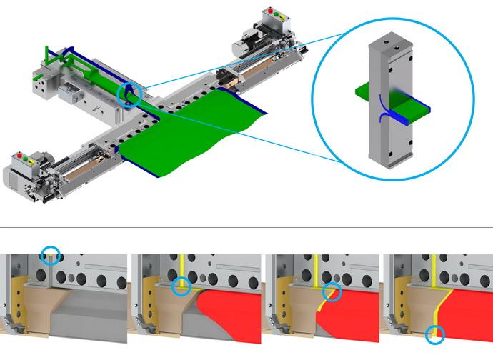 """使用""""包边""""技术的生物聚合物挤出涂层提高了生产线速度并降低了涂层重量"""